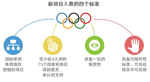 游戏打着进奥运?电子竞技也是项目飞镖!体育转镖图片