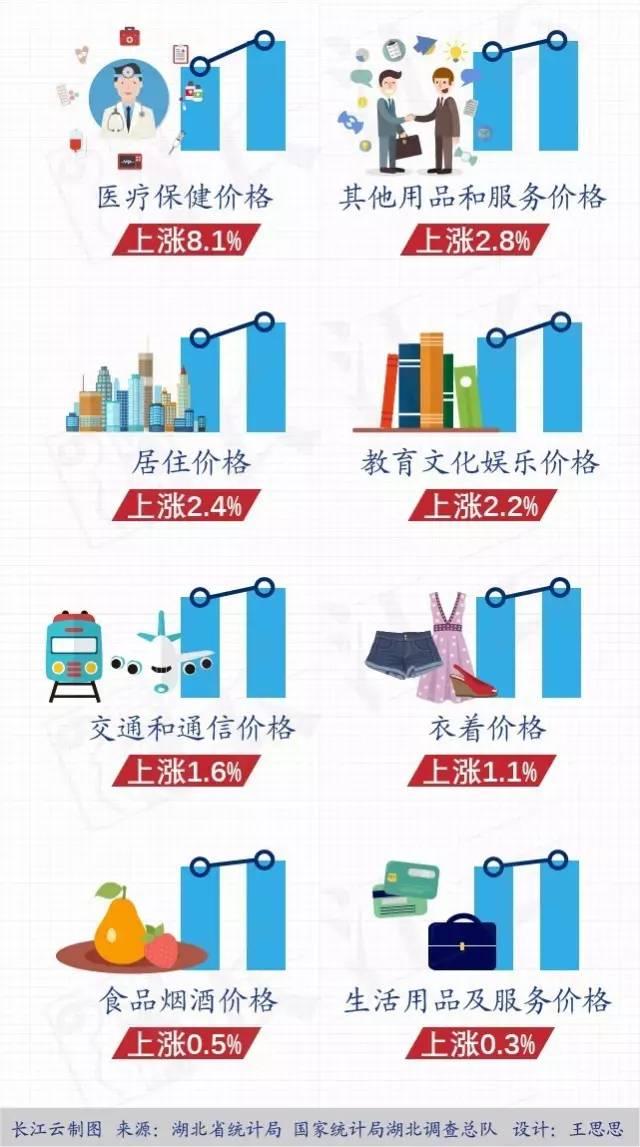 2012一季度湖北gdp_湖北第一季度GDP增长7.6%高出全国平均水平