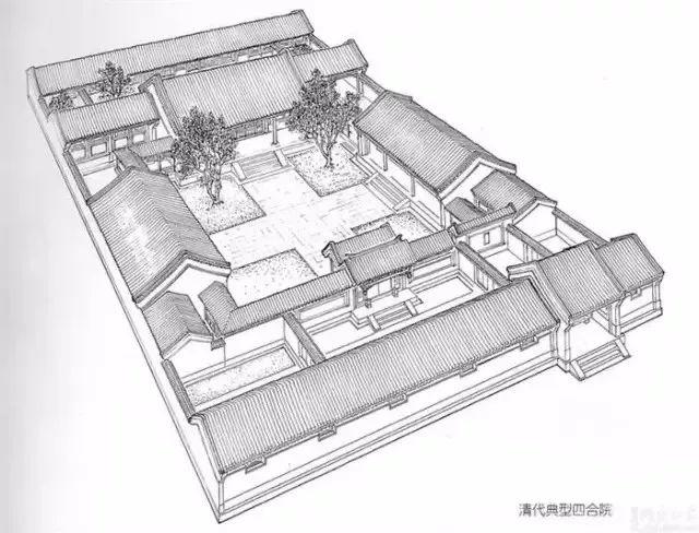 房屋内部结构平面图