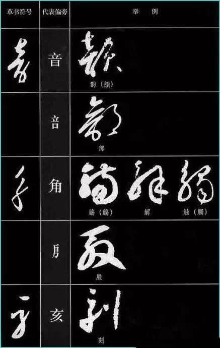 书法 草书符号大全,值得收藏参考图片