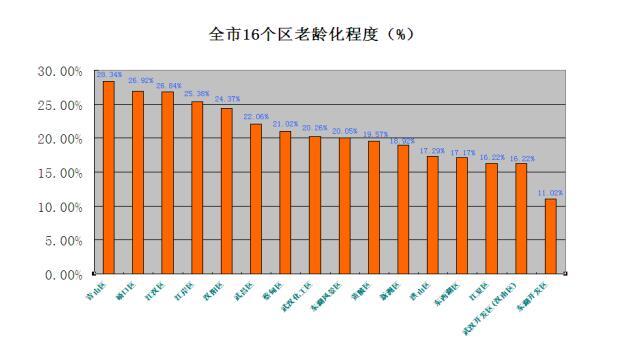 湖北省人口数量_湖北省的人数是多少
