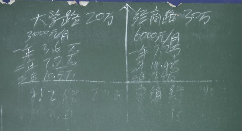 荆州:传销窝点被捣毁 民警解救49名传销受骗群众