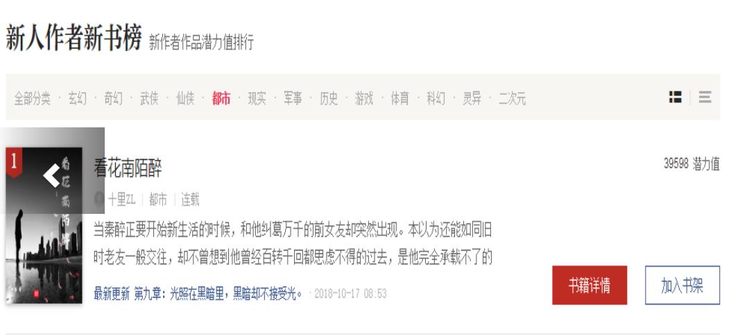 武汉作家十里都市小说位居起点中文网新人榜榜首