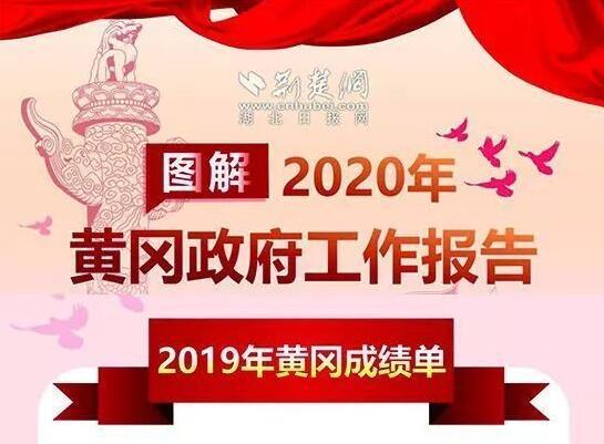 一圖讀懂:2020年黃岡市《政府工作報告》