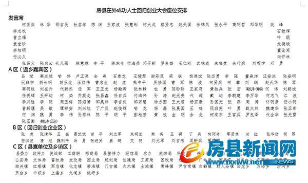 四,举办迎新春茶话会:2016年2月5日18:30天悦温泉五楼宴会厅,县领导