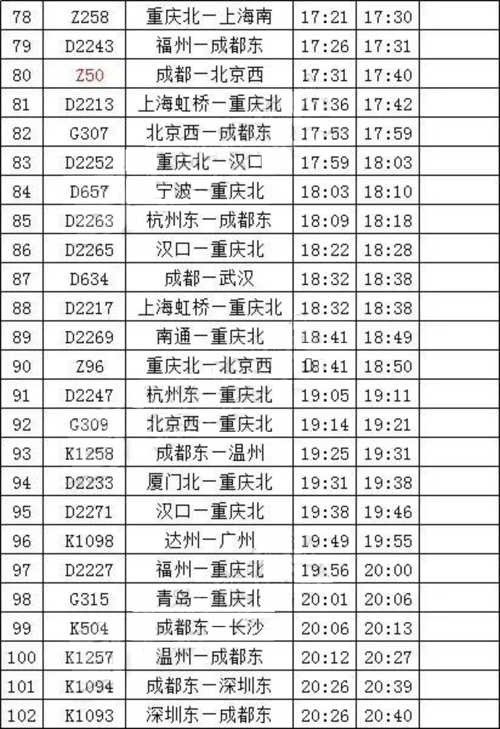 二是重庆北~南通d2270/d2269次1对