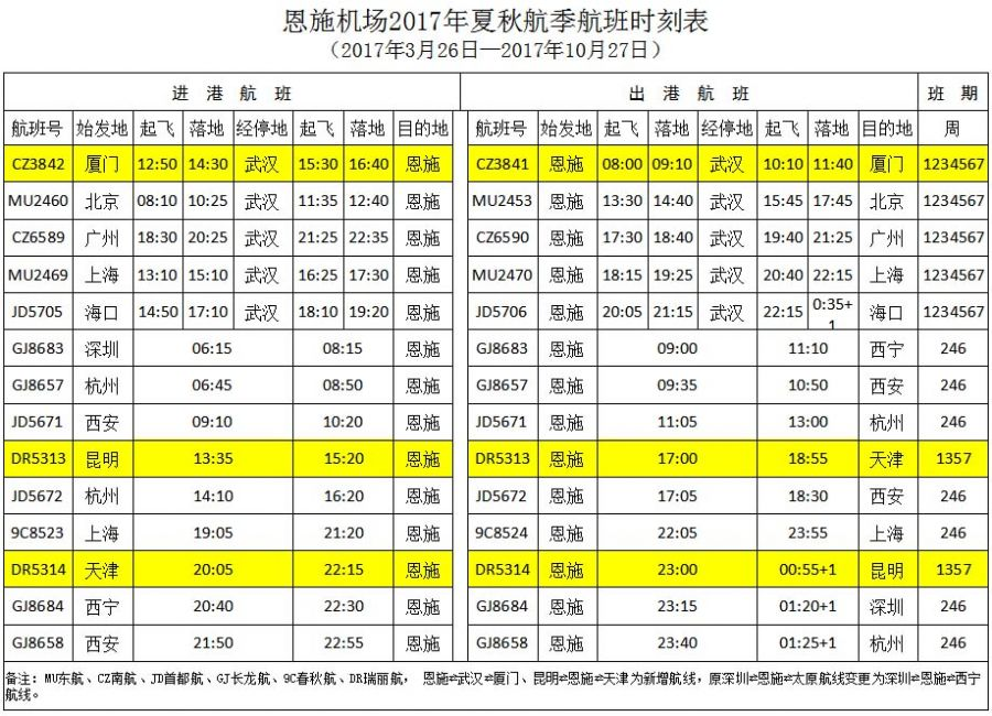 南航恩施武汉广州航线出港航班时刻变化