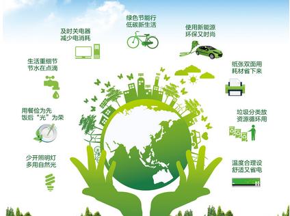 坚持节约集约循环利用的资源观 形成勤俭节约,节能环保,绿色低碳