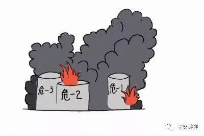 通过深入治安检查,在冷水镇辖区两家石料厂内发现大量过期爆炸物.