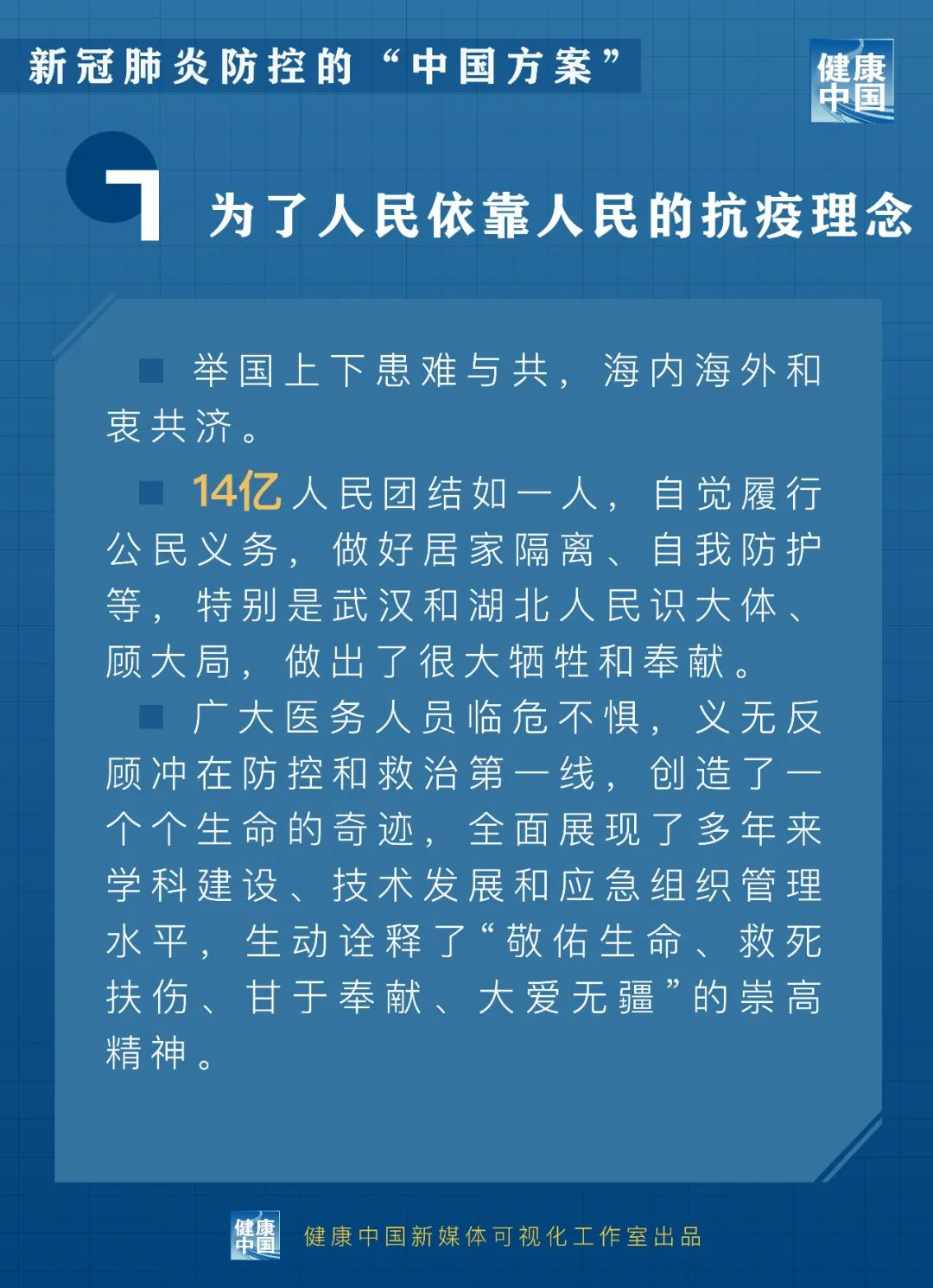 """一图读懂:新冠肺炎防控的""""中国方案"""""""