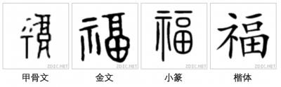 科普:五福临门是哪五福? 福字解密