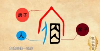《汉字解密》揭秘古人出行如何打尖住店