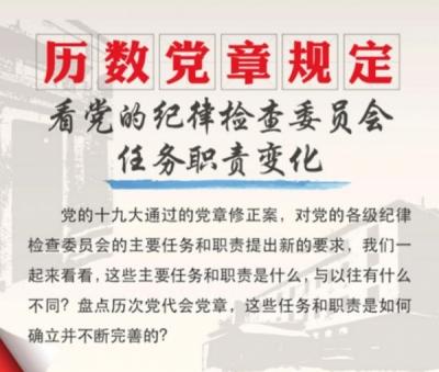 历数党章规定 看党的纪律检查委员会任务职责变化
