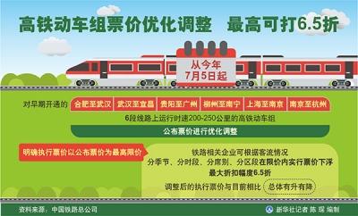 7月1日起铁路部门将实施第二阶段列车运行图