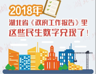 2018年湖北省《政府工作报告》里这些民生数字兑现了!