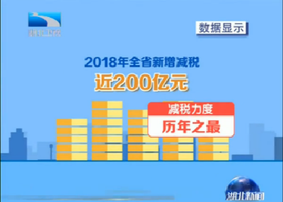 V视 | 湖北去年新增减税近200亿元 力度创历史之最
