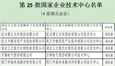 """""""国家队""""再添湖北新军 6家企业上榜"""