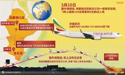 痛心丨一名湖北男乘客遇难!中国民航暂时停飞波音737-8!