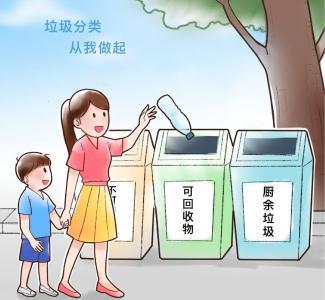 我国自2019年起在全国地级及以上城市全面启动生活垃圾分类