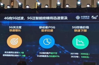 还没买5G手机? 等等,明年价格可下探至千元档