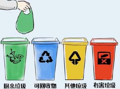 湖北两地喜提垃圾分类重点城市!附最新垃圾分类指南