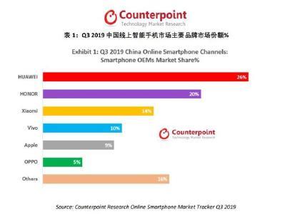 报告预计明年中国市场5G手机将突破100款 出货量超2.7亿
