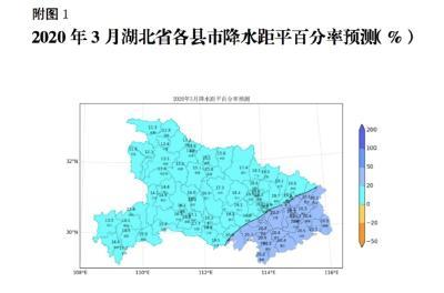 3月极端天气增多,湖北省减灾办提醒严防疫情回头