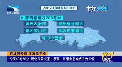 迎战强降雨 度汛保平安 | 今天18时30分 湖北气象灾害(暴雨)Ⅲ级应急响应升为Ⅱ级