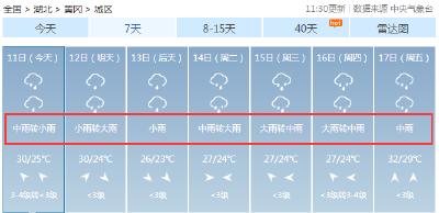 第八轮降雨强势来袭!这次要下到……湖北什么时候才能出梅?