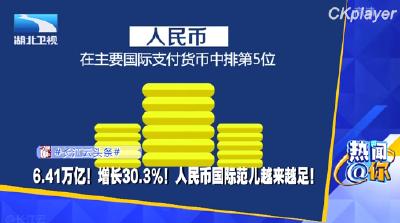 6.41万亿!增长30.3%!人民币国际范儿越来越足!