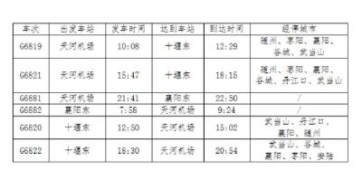 汉十高铁天河机场站恢复运营