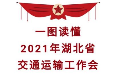 2025年,湖北全省高速公路里程将达到8000公里