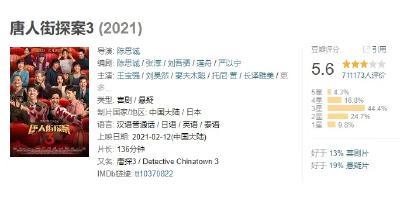《唐探3》口碑下跌,陈思诚又要拍科幻片