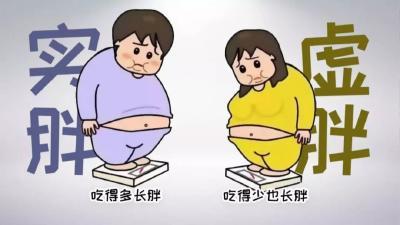 每逢佳节胖三斤,年后减肥,中医针灸的6大法宝了解一下!