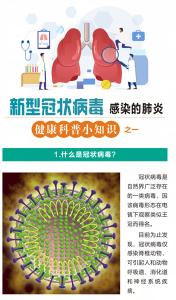 新型冠狀病毒感染肺炎健康科普小知識之(一)