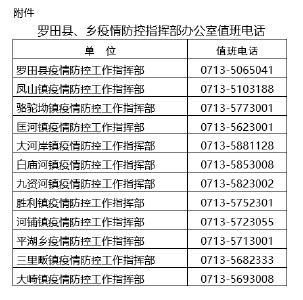 罗田县新冠肺炎疫情防控指挥部关于进一步加强疫情防控工作的通告(第50号)