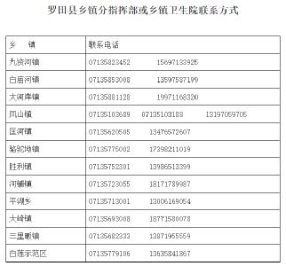 罗田县新冠肺炎疫情防控任务指挥部协查通告