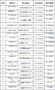 罗田县新型冠状病毒疫苗定点接种门诊布告