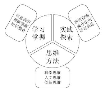 未来高考怎么考?教育部发布中国高考评价体系