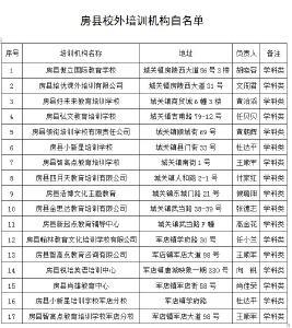 房县校外培训机构白名单公示