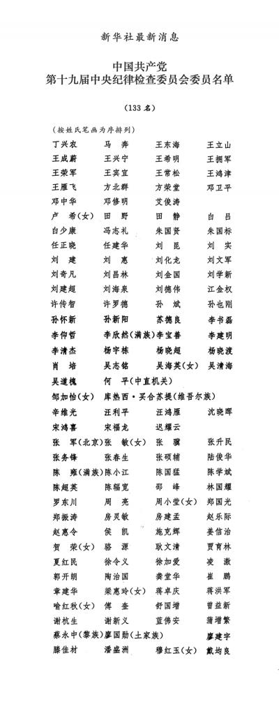名单:第十九届中央委员会委员 候补委员 中纪委委员