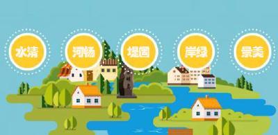 张维国:齐抓共管 确保全市河流水质稳定达标