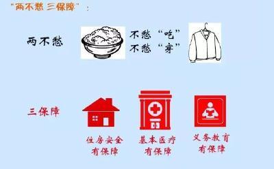 县财政局:再加措施推进问题整改