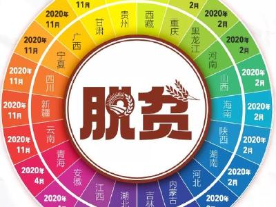 """全國832個貧困縣實現全部""""清零"""""""