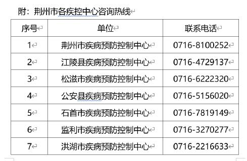 最新!荆州疾控发布紧急提示