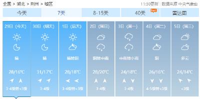 """""""五一""""天气如何?两头晴,中间雨"""