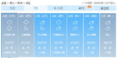"""荆州气象台发布气象服务专报:强降水即将""""返场"""""""