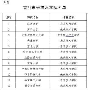 12所一流大学入选,教育部公布重要名单