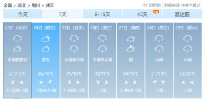 未来一周雨多晴少 凉爽天气还将继续