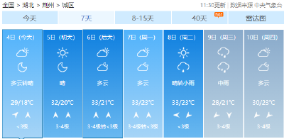 刚刚,荆州发布高考气象专报!